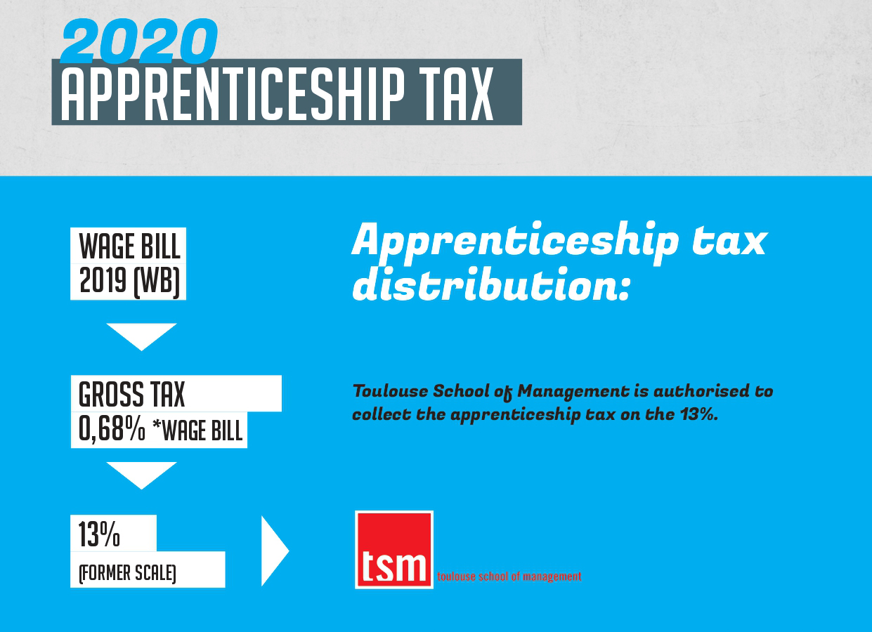 apprenticeship tax distribution schema