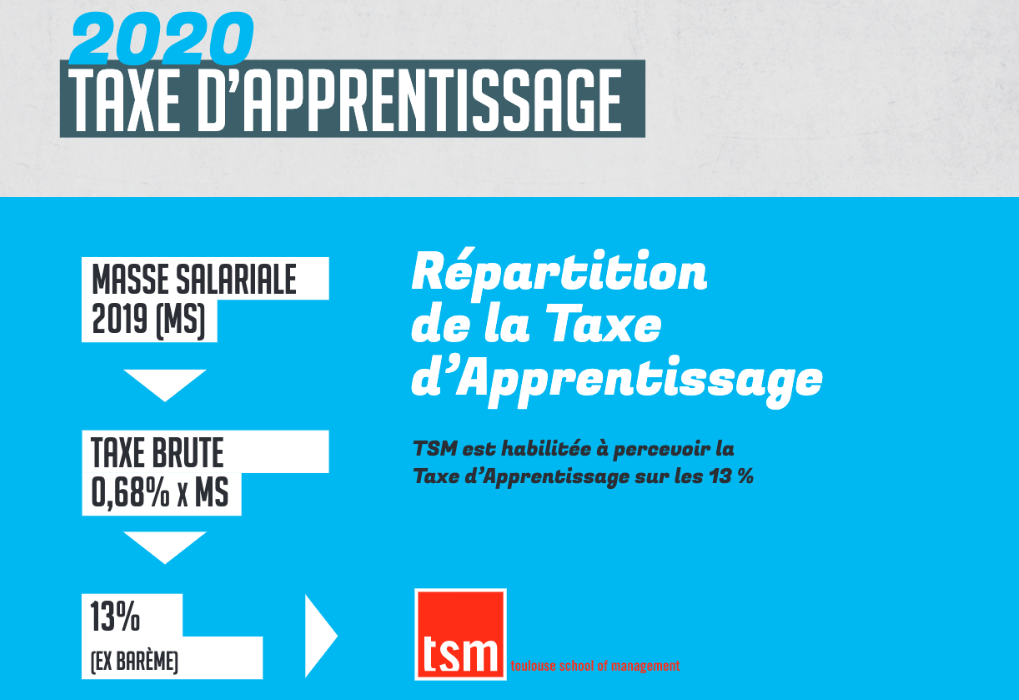 repartition de la taxe d&aposapprentissage
