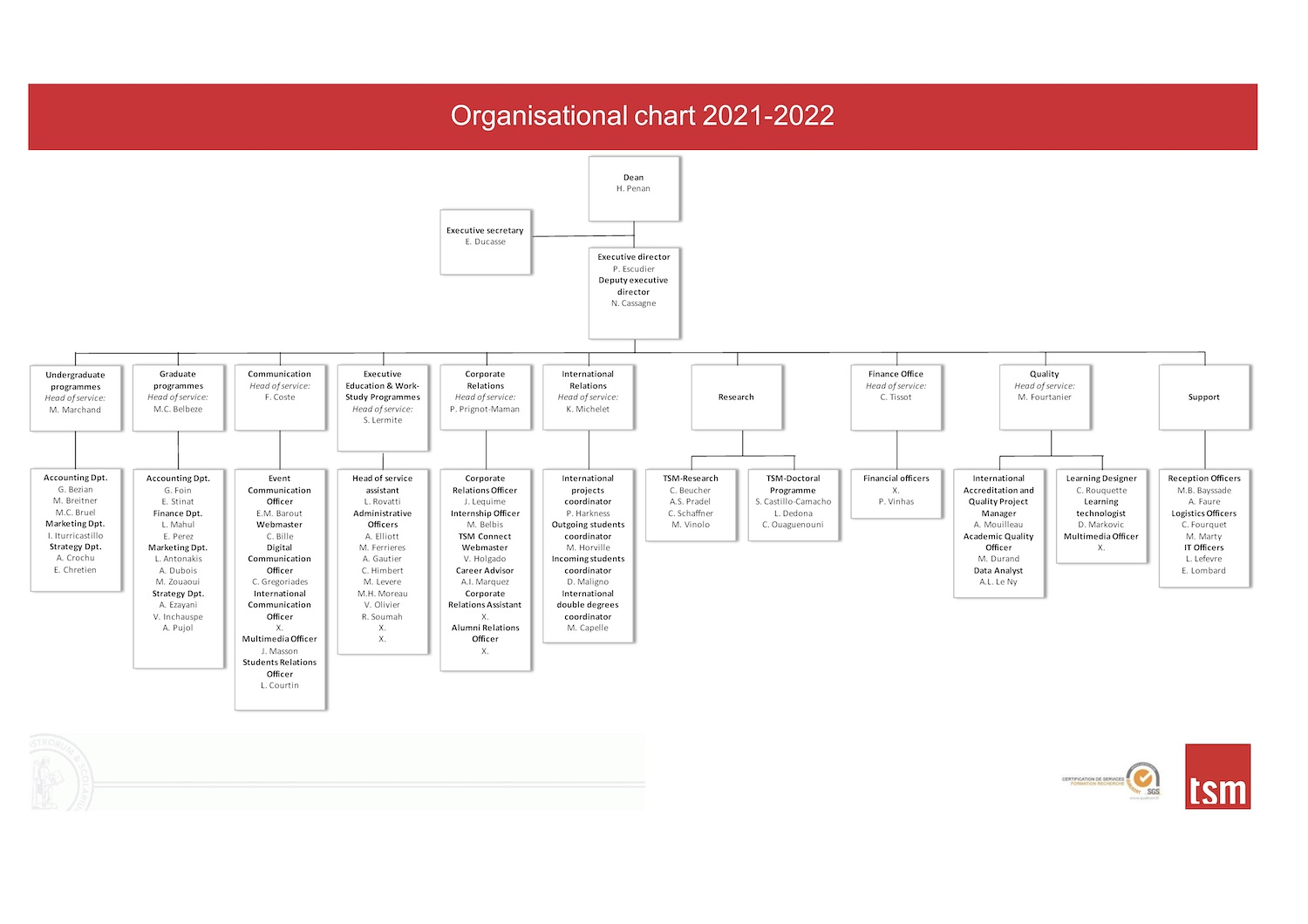Organizational Chart Toulouse School of Management 2020-2021
